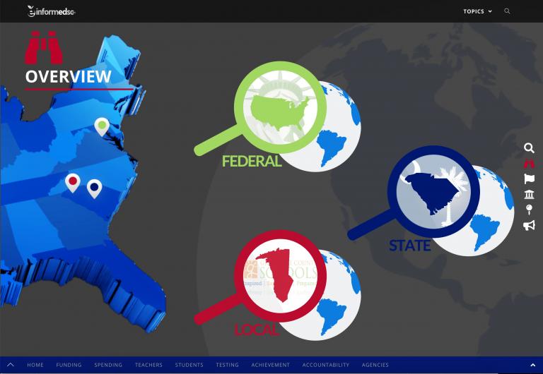 InformEdsc-Agency-Overview