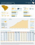 South Carolina K-12 Education Dashboard